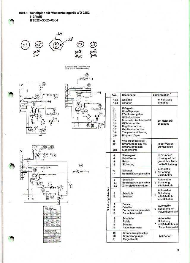 OLDTIMER: Tipps für Mercedes Geländewagen 460/463: Webasto ...